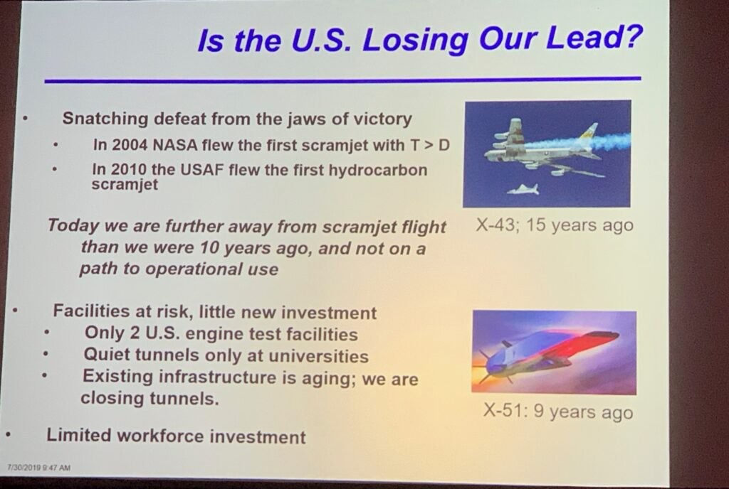 Hypersonics: from Zero To 40 Plus Flights In Next Four Years