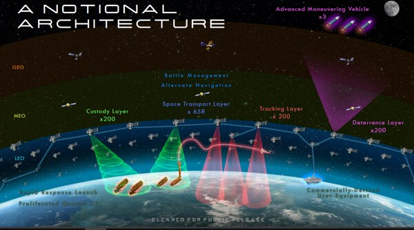 A notional architecture of the constellations that the Space Development Agency intends to field in the early 2020s. (Defense Department)